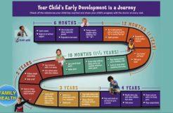 FAMILY HEALTH - 6TH MARCH 2021 (CEREBRAL PALSY)